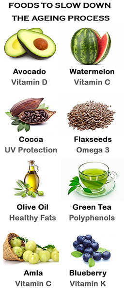 anti-ageing-foods